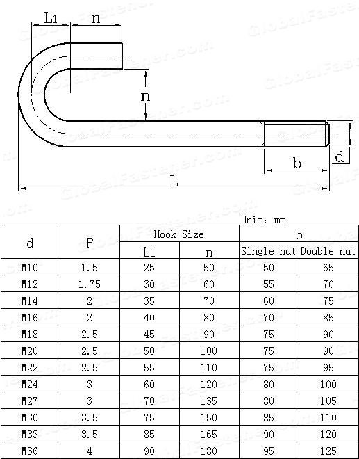 j bolt anchor threaded hg t 215452006 type anchor bolt 标准查询 易紧通
